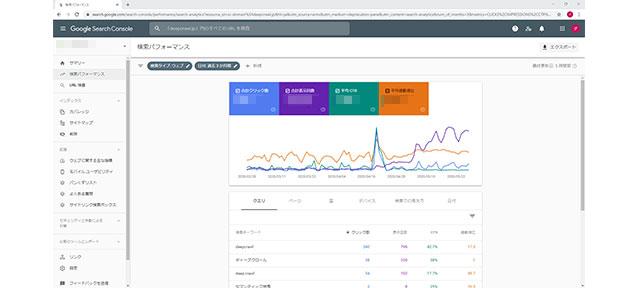 GoogleSearchConsole_graph