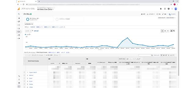 Googleanalytics_graph